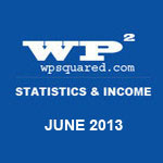 WP Squared Stats & Income Report: June 2013