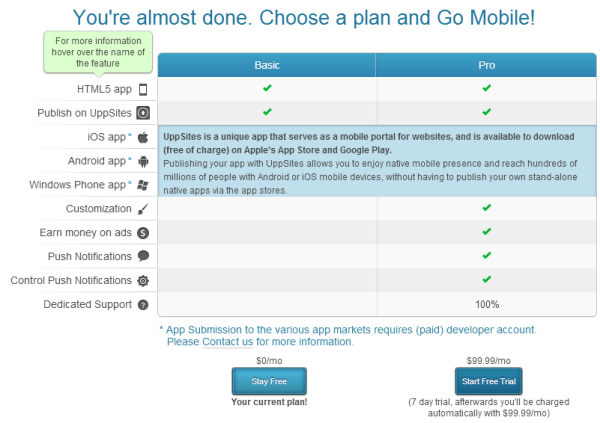 Create a mobile app for your wordpress site for Site plan app