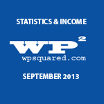 WP Squared Stats & Income Report: September 2013