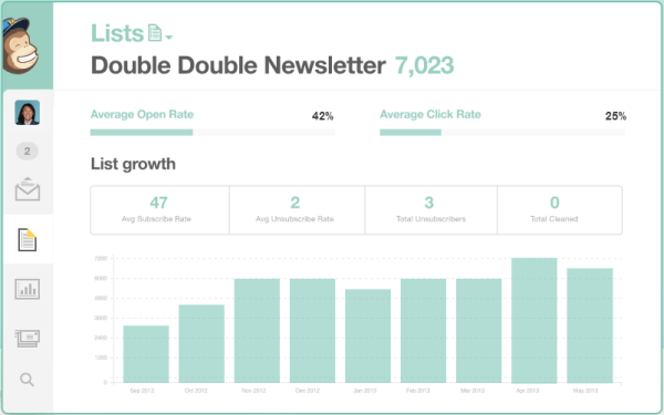 Newsletter MailChimp 01