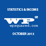WP Squared Stats & Income Report: October 2013
