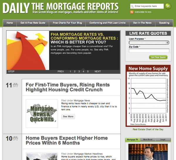 Real Estate Daily Reports
