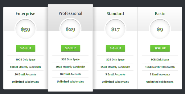 The best way to create tables in wordpress for Table design wordpress plugin