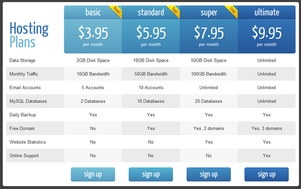 Price Comparsion Plugins CSS3 02