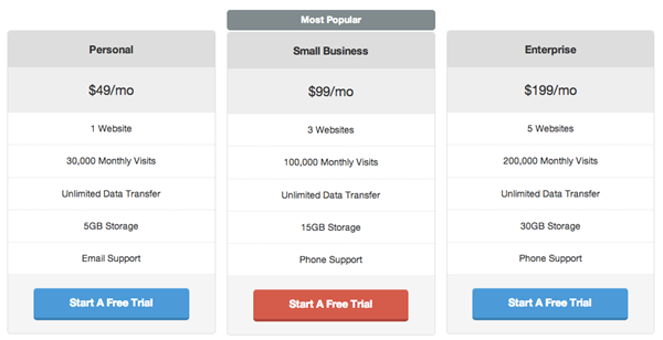 Price Comparsion Plugins Easy Pricing Table 01