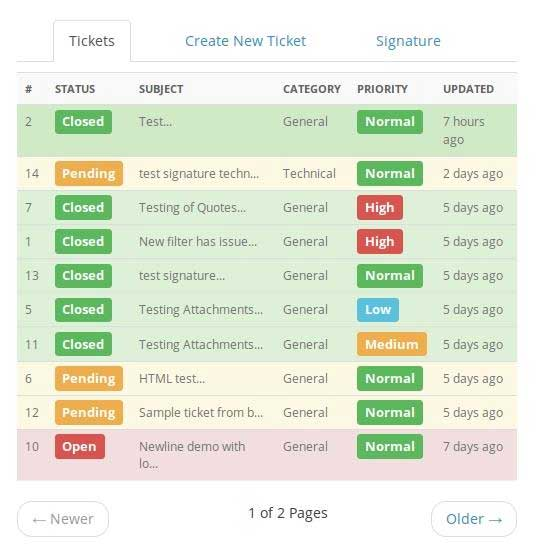 WP Support Plus Tickets
